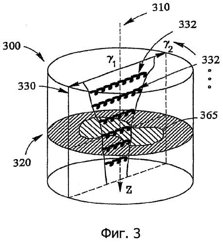 Устройство и способ сейсмического исследования подземной структуры