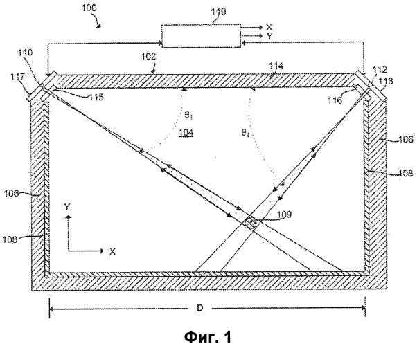 Ретроотражатель для применения в прикладных задачах, связанных с сенсорными экранами, и в системах позиционирования