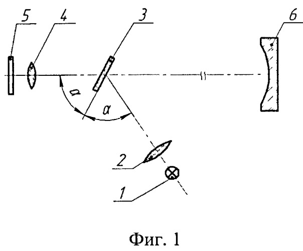 Автоколлимационное теневое устройство