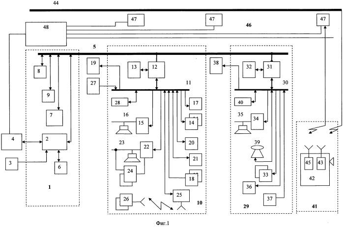 Централизованная интегрированная система информирования пассажиров, оповещения работающих на железнодорожных путях и станционной парковой связи