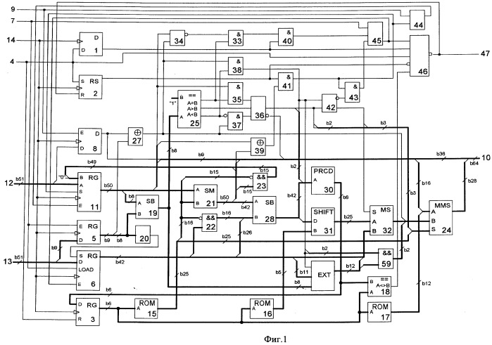 Устройство совместного кодирования границ при интервальных вычислениях