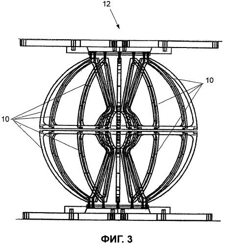 Устройство и способ моделирования магнитогидродинамики