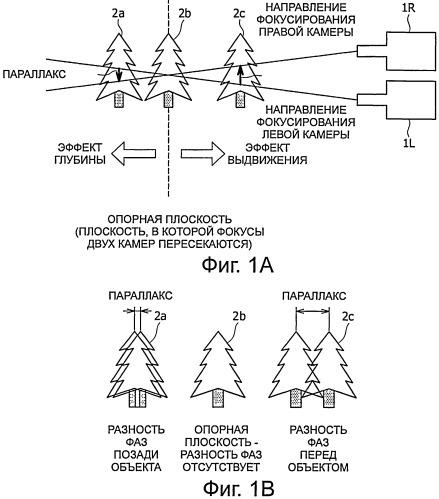 Процессор сигналов, способ обработки сигналов, устройство отображения и программный продукт