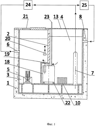 Ядерный реактор для производства изотопов