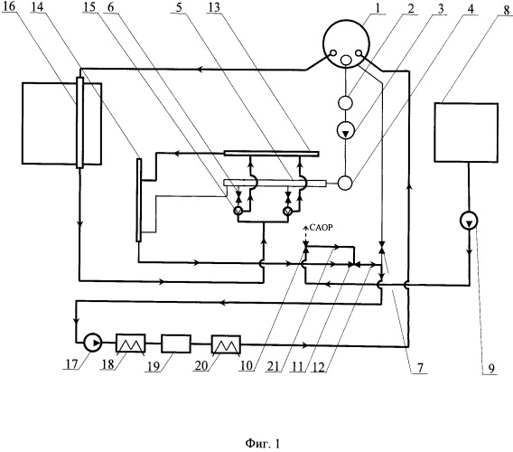 Система расхолаживания ядерного канального реактора