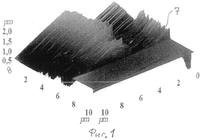 Способ создания многослойной наноструктуры