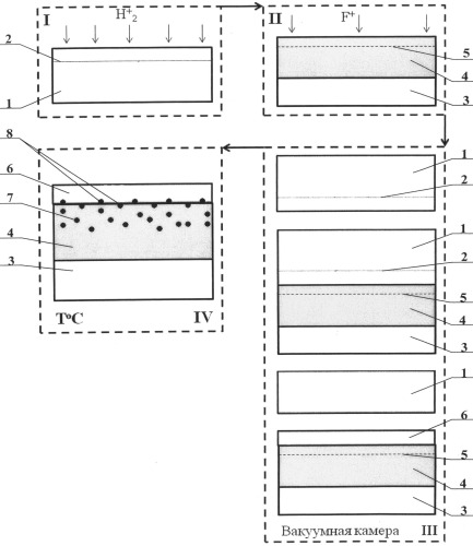 Способ изготовления структуры кремний-на-изоляторе