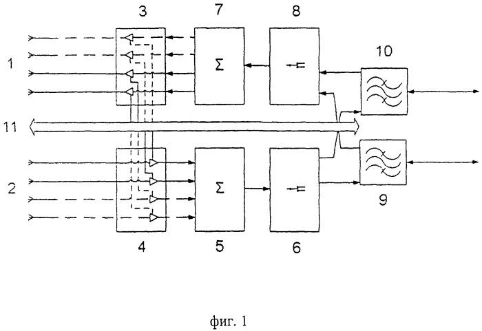 Антенная система базовой станции сверхвысокоскоростной mesh-сети