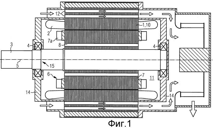 Электрическая машина с повышенной степенью защиты с улучшенным охлаждением ротора