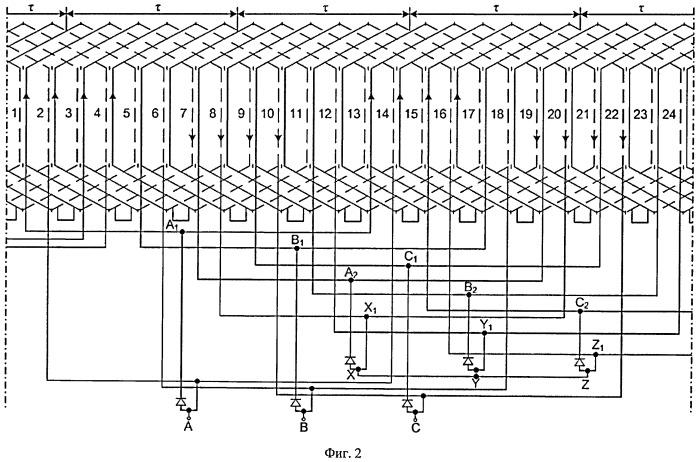 Синхронный реактивный двигатель с электромагнитной редукцией