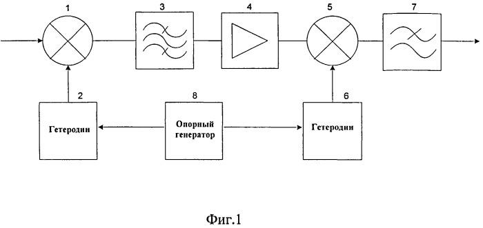 Устройство для усиления сверхширокополосного сигнала