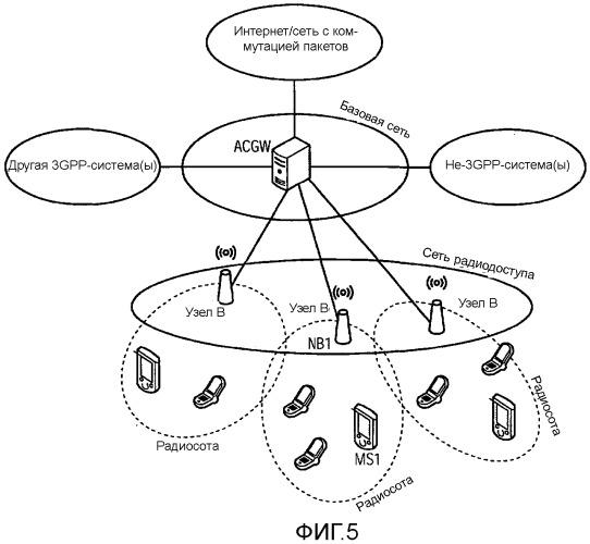 Служебные сигналы канала управления для инициирования независимой передачи индикатора качества канала