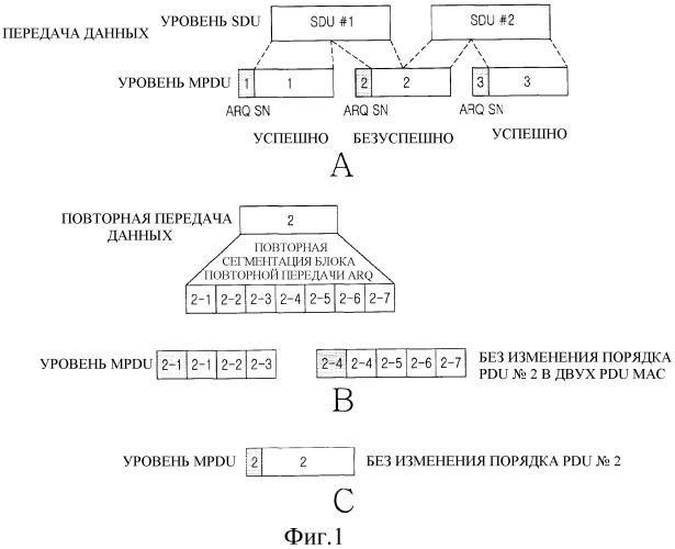 Устройство и способ генерирования сообщения обратной связи автоматического запроса на повторную передачу (arq) в системе беспроводной связи