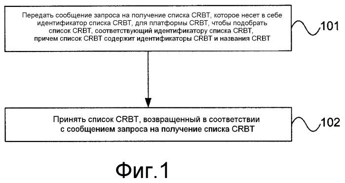 Способ, устройство, система и оборудование пользователя для обработки ответного сигнала вызова типа color ring back tone