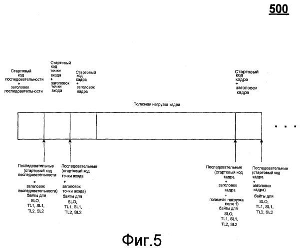 Методики кодирования и декодирования цифрового видео с переменным разрешением