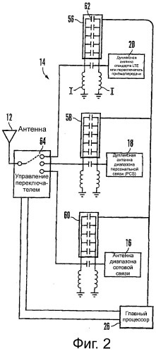 Согласующая схема для адаптивного согласования импеданса в радиоустройствах