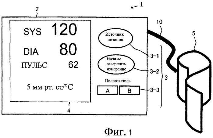 Устройство измерения артериального давления для выполнения процесса, учитывающего изменение окружающих условий при измерении