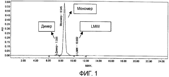 Жидкая композиция, содержащая антитело высокой концентрации