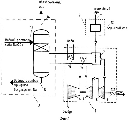 Устройство для утилизации кислого газа