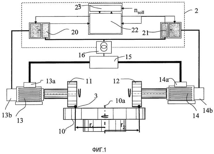 Валковая мельница и способ измельчения измельчаемого сырьевого материала