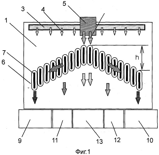 Электромагнитный сепаратор с бегущим магнитным полем