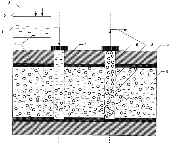 Способ подземного обезвреживания отходов с производством биогаза