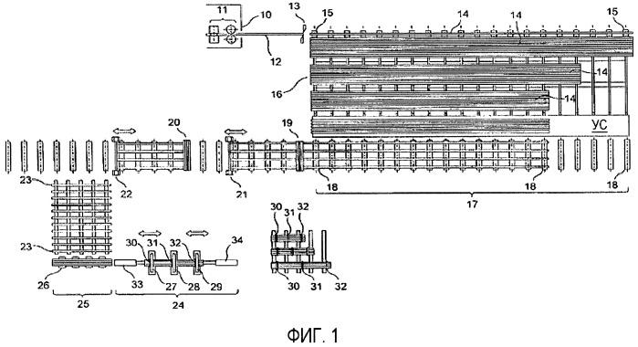 Способ и устройство для изготовления стальной арматуры требуемой длины