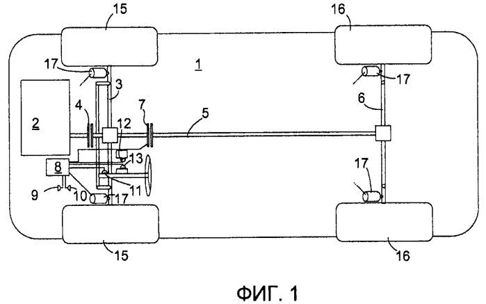 Адаптивное управление подвеской транспортного средства