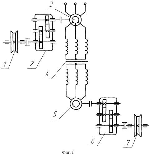 Раздельный электропривод механизма передвижения мостового крана