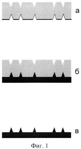 Способ получения металлических реплик конической формы на основе полимерных шаблонов