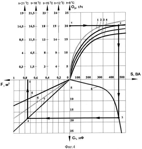 Способ определения конструктивных параметров электроозонатора