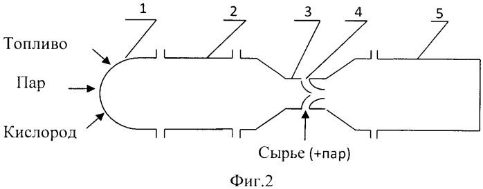 Способ пиролиза углеводородного сырья