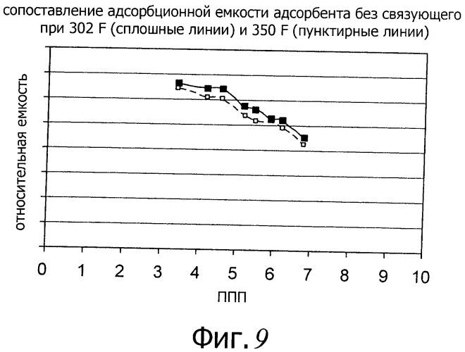 Адсорбенты без связующего и их применение для адсорбционного выделения пара-ксилола