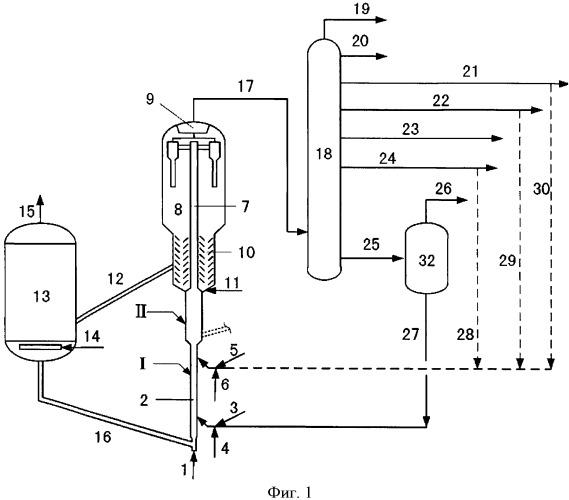 Способ преобразования низкосортного исходного сырья в нефтяное топливо высокого качества