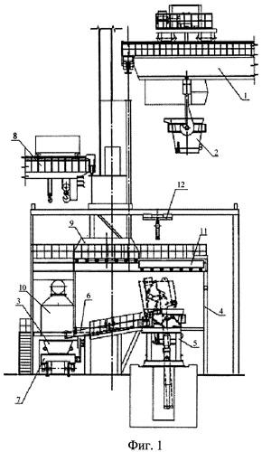 Способ производства ферросплавов на механизированном комплексе