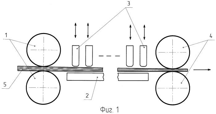 Способ обработки комплексных лубяных волокон и устройство для его реализации