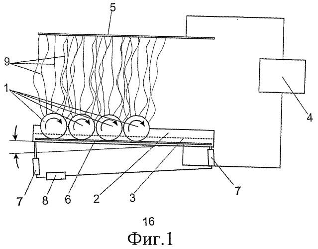 Способ и устройство для получения тонких волокон