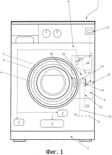 Электронная предохранительная система для электрического бытового прибора с дверцей