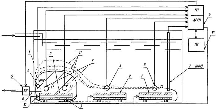Способ и устройство для локального нагрева битума