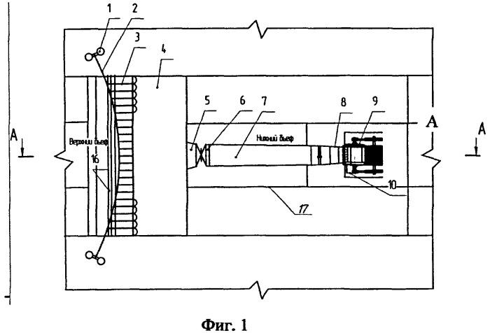 Мобильная микрогэс рукавного типа с поперечно-струйной турбиной
