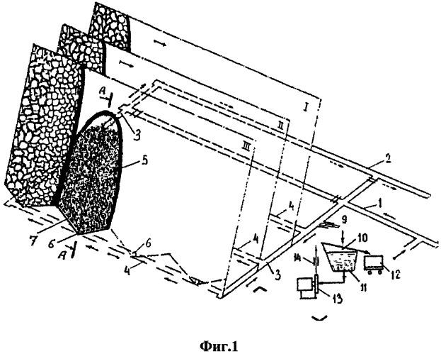 Способ гидравлической выемки угольных пластов
