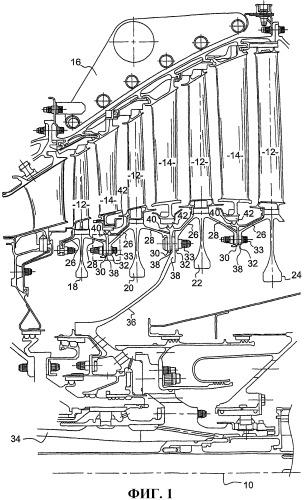 Радиальный кольцевой фланец, соединение элементов рабочего колеса или статора и газотурбинный двигатель