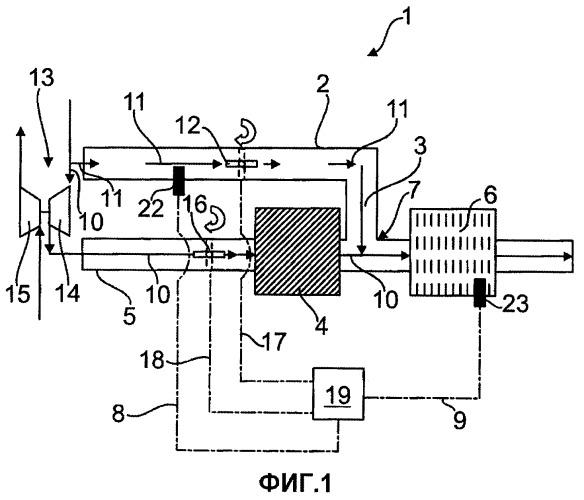 Способ эксплуатации компонентов для обработки отработавших газов, а также устройство для обработки отработавших газов