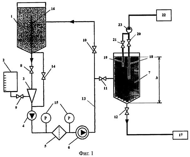 Способ обработки углеводородного топлива для двигателя внутреннего сгорания
