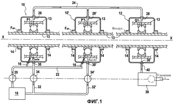 Способ и система смазки газотурбинного двигателя