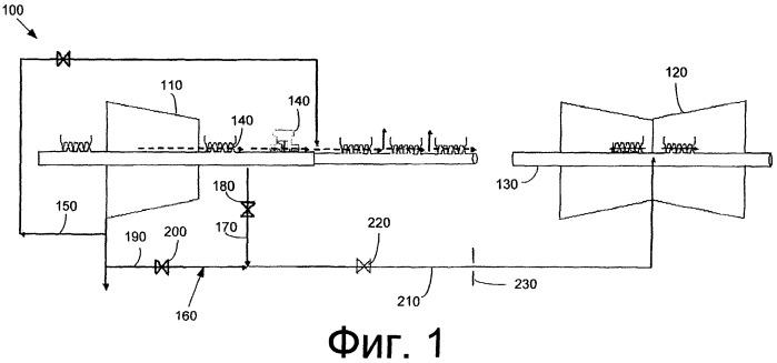 Система охлаждения турбины и способ охлаждения секции турбины с промежуточным давлением
