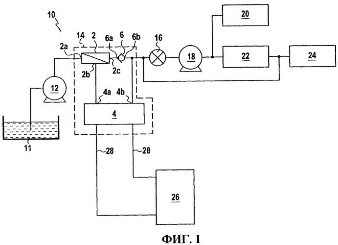 Система теплообменника, контур циркуляции топлива турбомашины и турбомашина