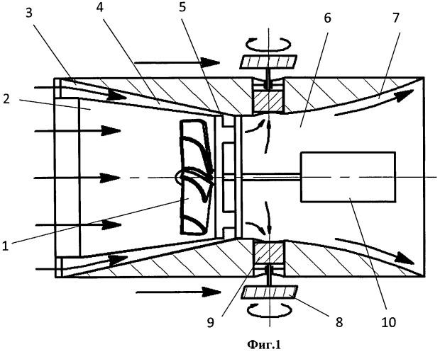 Ветроустановка с принудительным разрежением затурбинного пространства