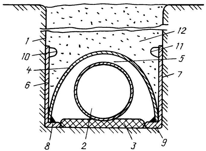Способ прокладки трубопроводов в сейсмических районах
