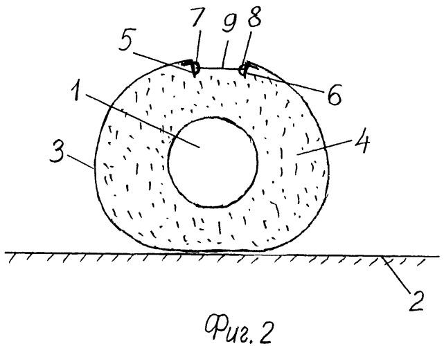 Способ ремонта оголенных участков подводного трубопровода